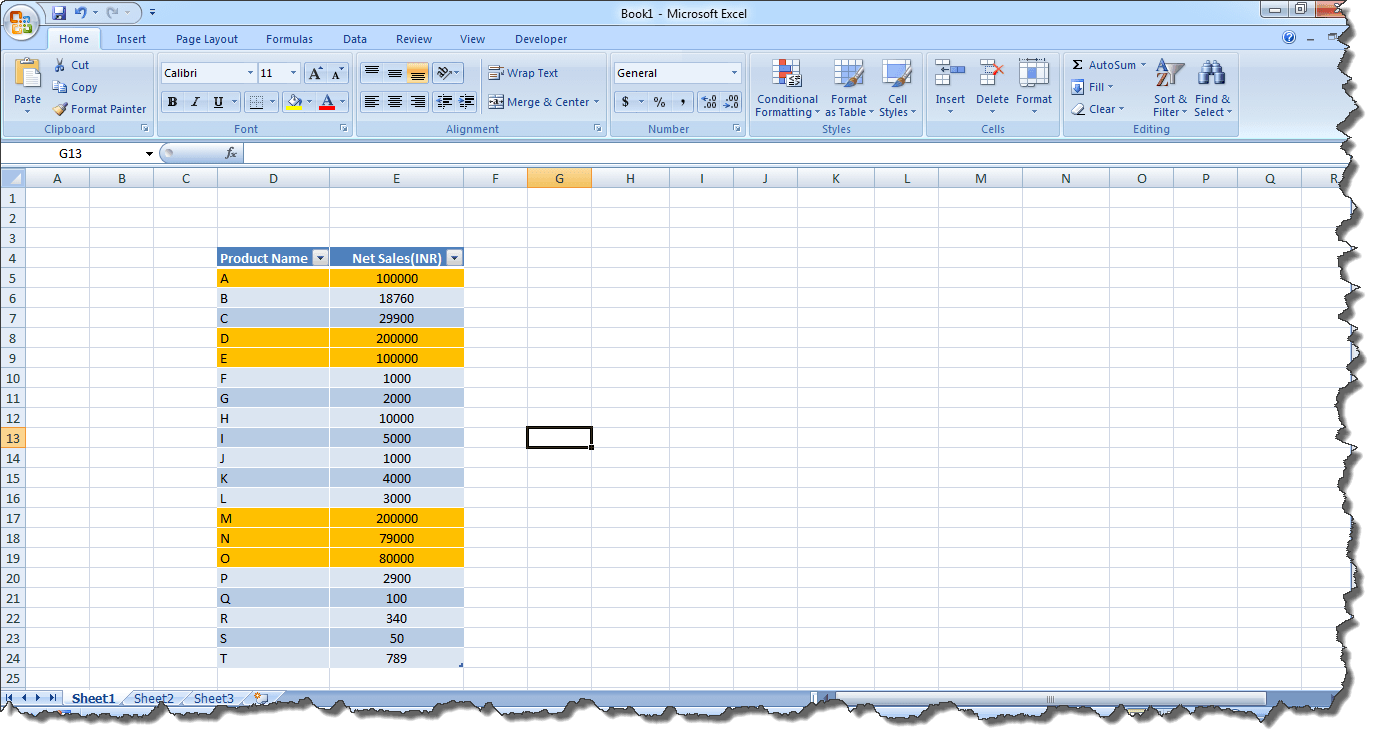 conditional formatting in excel (4)