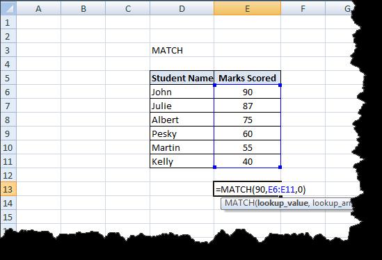 Excel Functions Tutorial (2)